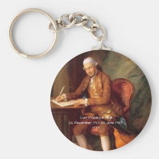 Porte-clés Karl Friedrich Abel