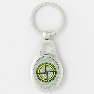 Porte-clés La croix de Brigid vert sur le vert