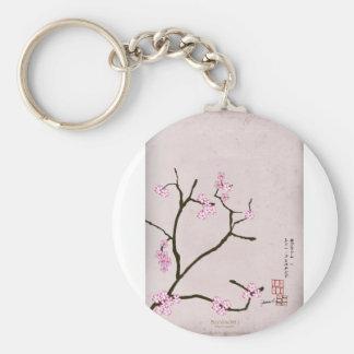 Porte-clés la fleur antique 1 des fernandes élégants