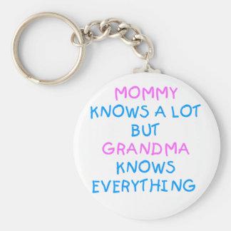 Porte-clés La grand-maman sait tout cadeau du jour de mère de