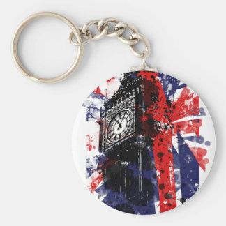 Porte-clés La Grande-Bretagne
