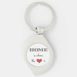 Porte-clés La maison est où le coeur est