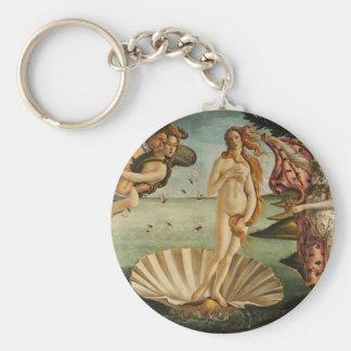 Porte-clés La naissance de Vénus - Sandro Botticelli