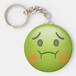 Porte-clés La note en difficulté Emoji font face