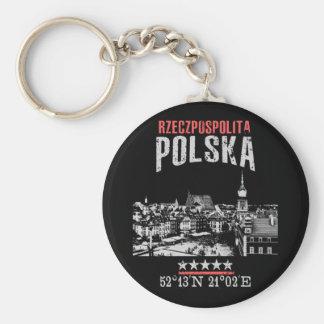 Porte-clés La Pologne