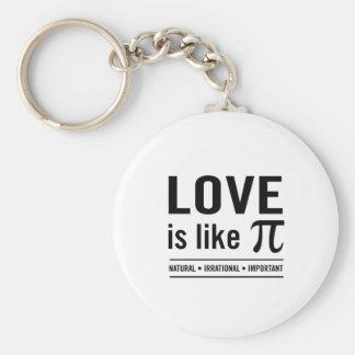 Porte-clés L'amour est comme pi