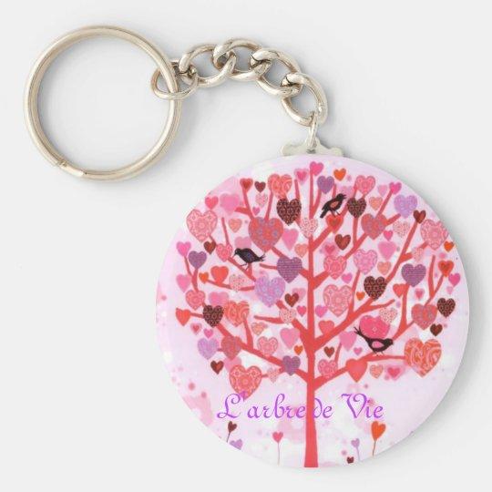 Porte-clés L'arbre de Vie