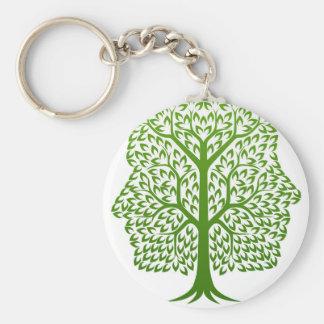 Porte-clés L'arbre fait face au concept