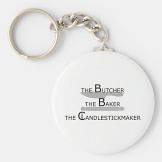 Porte-clés Le boucher Baker le Candlestickmaker