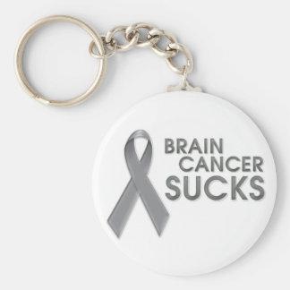 Porte-clés Le cancer du cerveau suce le porte - clé