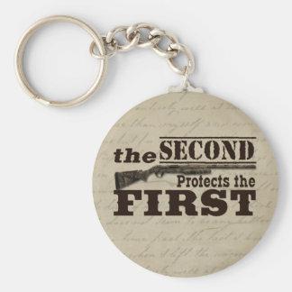 Porte-clés Le deuxième amendement protège le premier