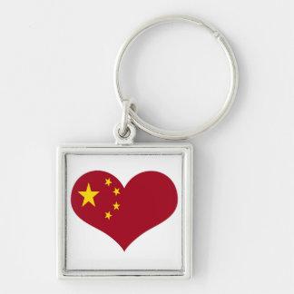 Porte-clés Le drapeau de la république populaire de Chine