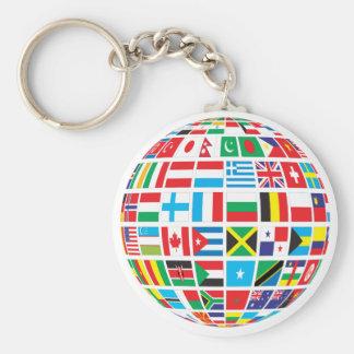 Porte-clés Le monde marque le globe