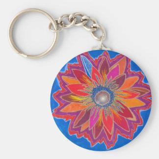 Porte-clés Le porte - clé de flambage de Lotus