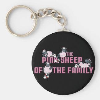 Porte-clés Le porte - clé rose de Blck de moutons