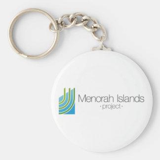 Porte-clés Le projet d'îles de Menorah
