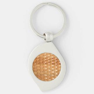 Porte-clés Le regard de la texture en osier de Basketweave de