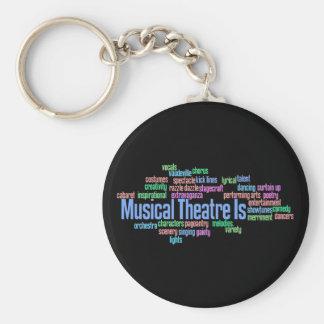 Porte-clés Le théâtre musical est porte - clé