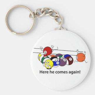 Porte-clés Le voici qui vient porte - clé