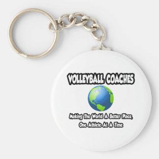 Porte-clés Le volleyball donne des leçons particulières… à