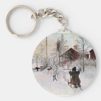 Porte-clés Le yard et le Lavage-House, Carl Larsson