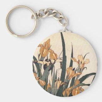 Porte-clés L'eau Lillies