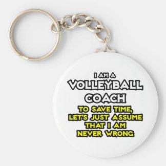 Porte-clés L'entraîneur de volleyball… supposent que je n'ai