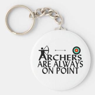 Porte-clés Les archers sont toujours sur le point