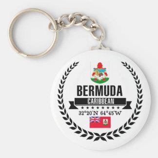 Porte-clés Les Bermudes