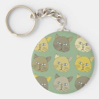 Porte-clés les chats