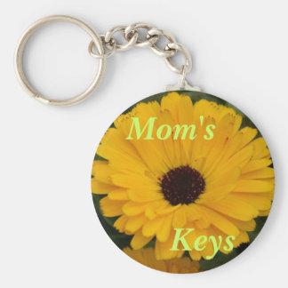 Porte-clés Les clés de la maman