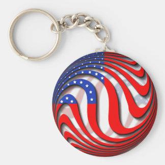 Porte-clés LES Etats-Unis