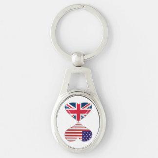 Porte-clés Les Etats-Unis et porte - clé torsadé par drapeaux