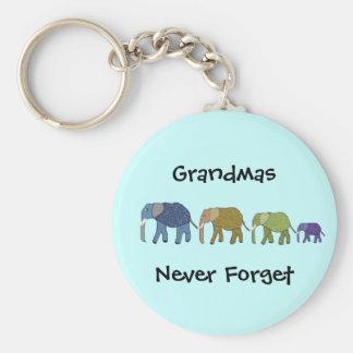 Porte-clés Les grand-mamans n'oublient jamais le porte - clé
