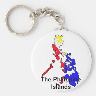 Porte-clés Les îles philippines