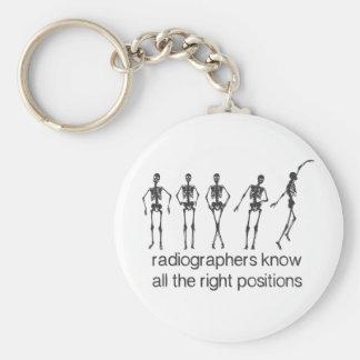 Porte-clés Les manipulateurs savent toutes les bonnes