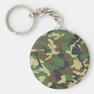 Porte-clés Les militaires camouflent le porte - clé