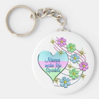Porte-clés Les nièces font l'étincelle de la vie