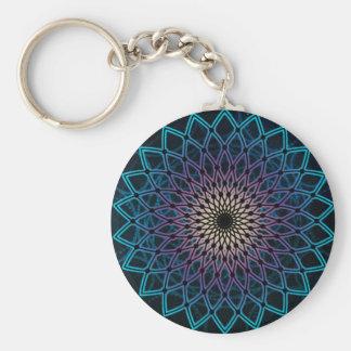Porte-clés L'espace sacré