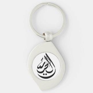 Porte-clés Liberté...