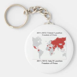 Porte-clés Liberté de porte - clé de presse