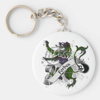 Porte-clés Lion de tartan de Forbes