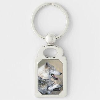 Porte-clés Loups gris