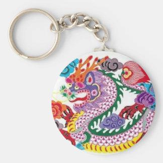 Porte-clés Mail de chance de dragon