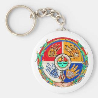 Porte-clés Mains de porte - clé de temps
