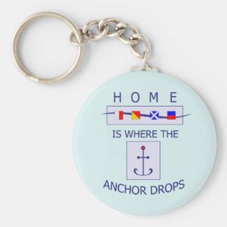 Porte-clés Maison au porte - clé de chapeau en paille d'ancre