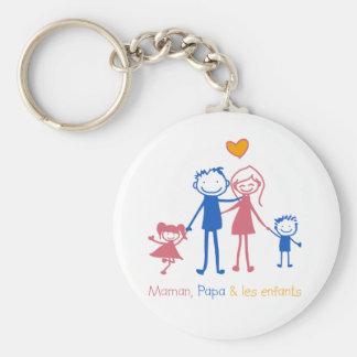Porte-clés Maman, Papa & les enfants