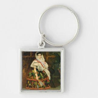 Porte-clés Manet | Lola de Valence, 1862