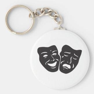 Porte-clés Masques de théâtre de drame de tragédie de comédie
