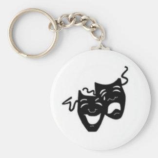 Porte-clés Masques de tragédie de comédie